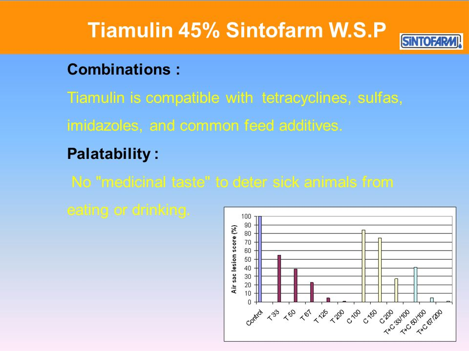Combinations : Tiamulin is compatible with tetracyclines, sulfas, imidazoles, and common feed additives. Palatability : No