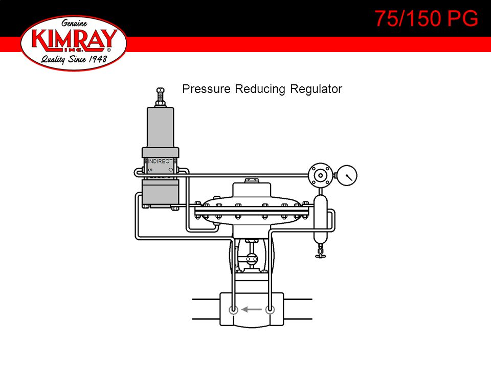 75/150 PG Pressure Reducing Regulator