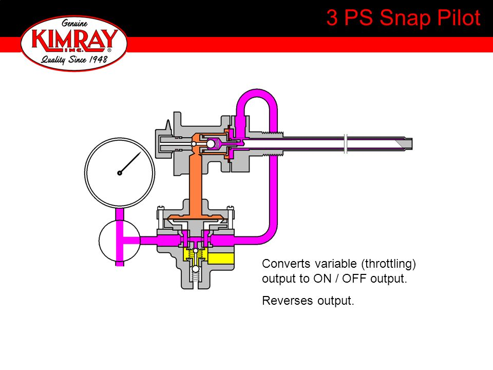 Converts variable (throttling) output to ON / OFF output. Reverses output. 3 PS Snap Pilot