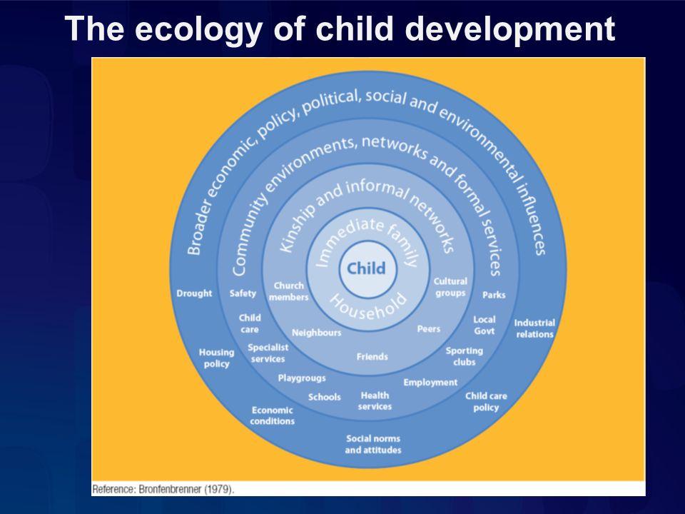 The ecology of child development