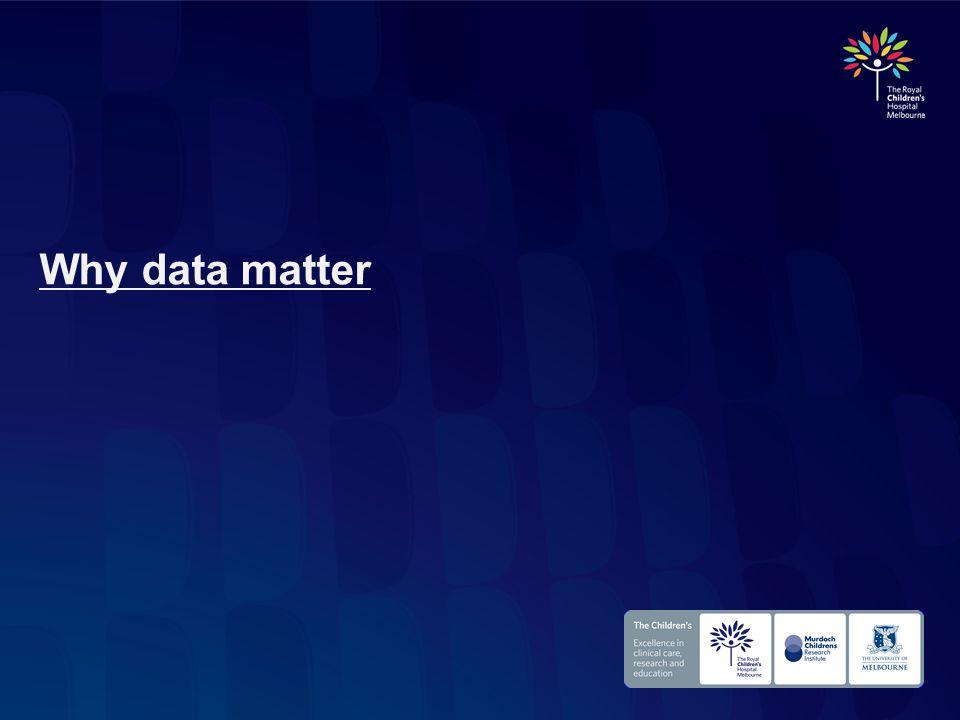 Why data matter