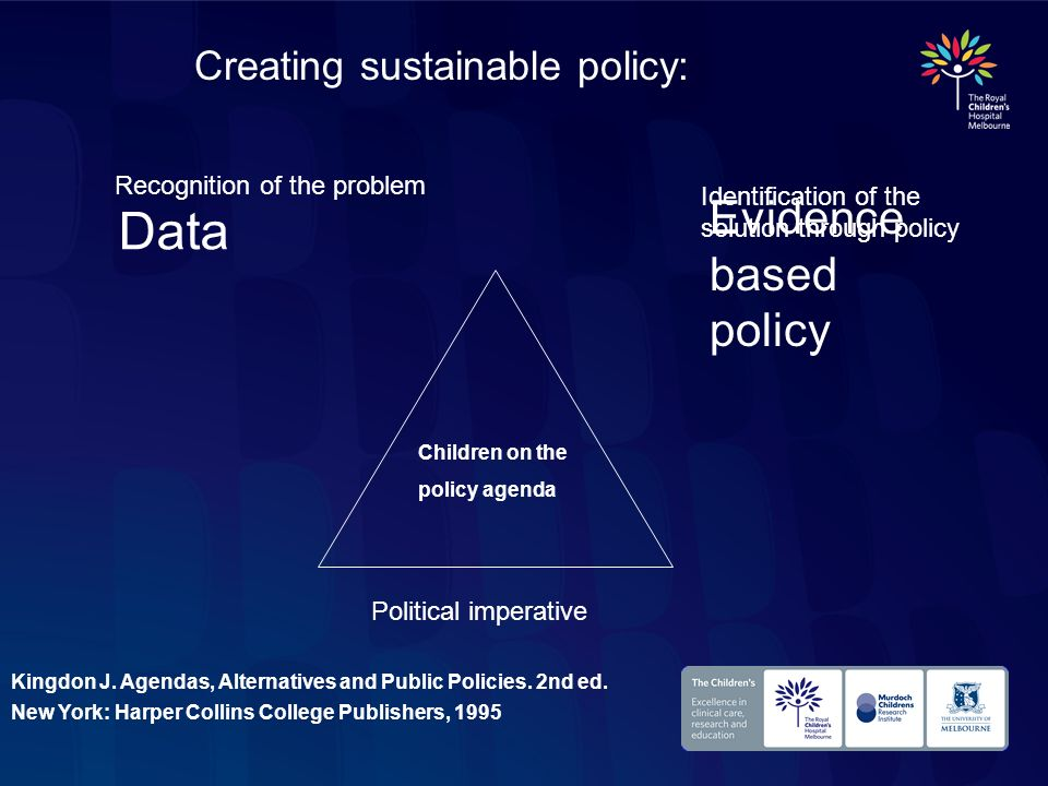 Recognition of the problem Identification of the solution through policy Political imperative Kingdon J. Agendas, Alternatives and Public Policies. 2n