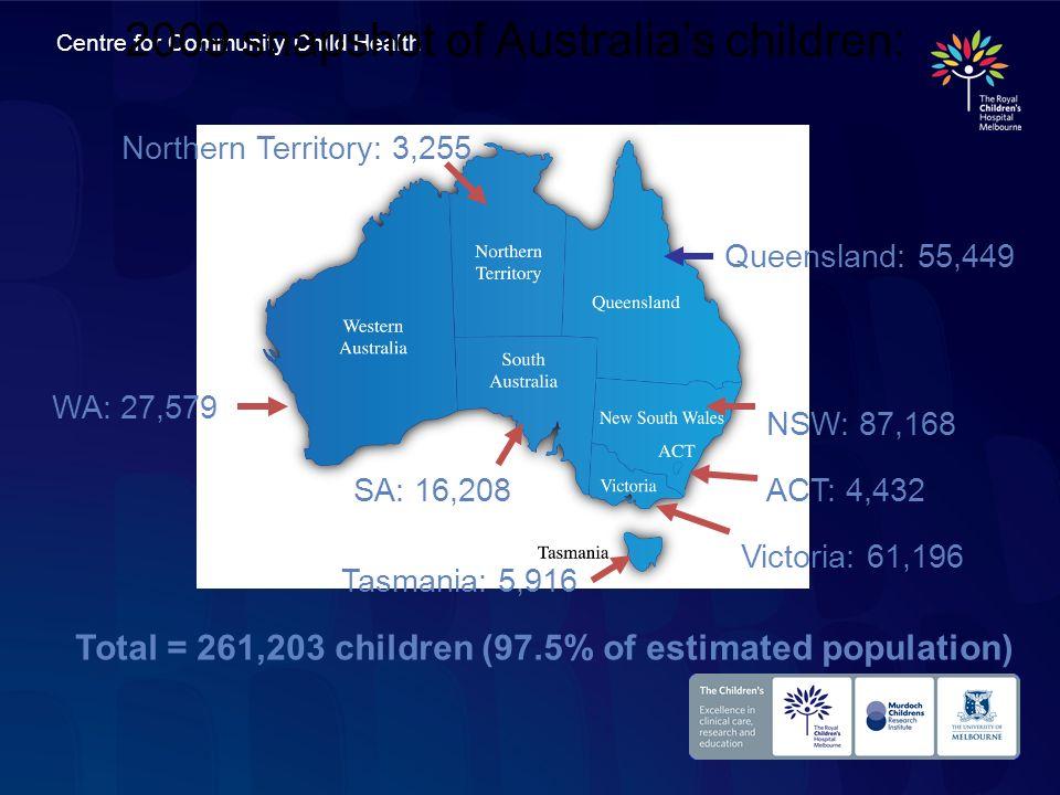 Centre for Community Child Health 2009 snapshot of Australias children: Total = 261,203 children (97.5% of estimated population) WA: 27,579 Queensland