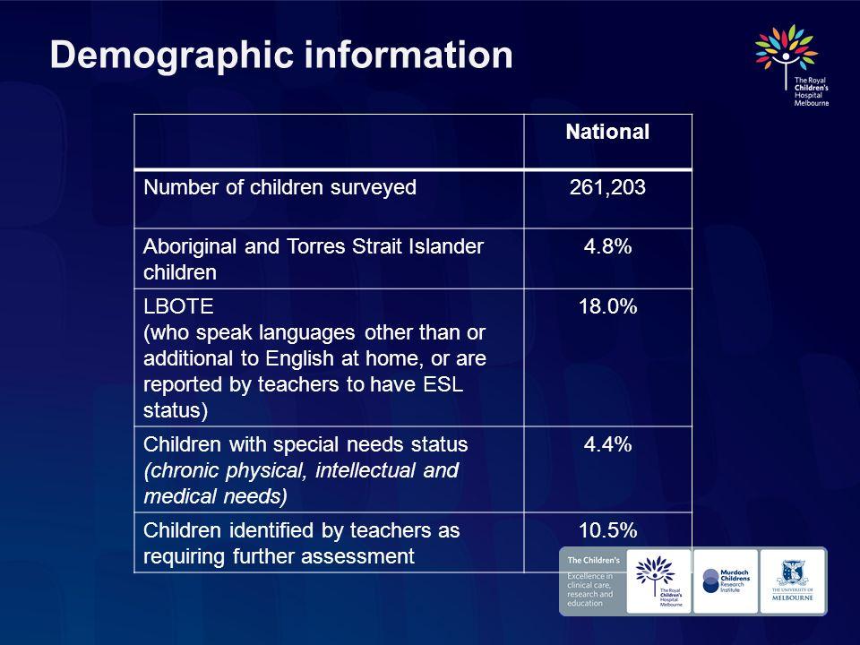 Demographic information National Number of children surveyed261,203 Aboriginal and Torres Strait Islander children 4.8% LBOTE (who speak languages oth