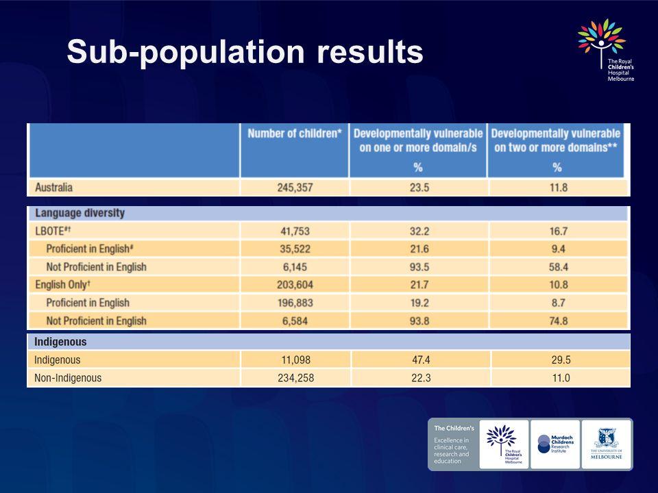Sub-population results