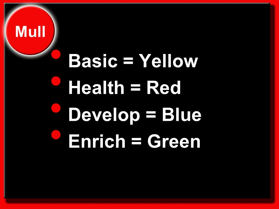 Basic = Yellow Health = Red Develop = Blue Enrich = Green Mull