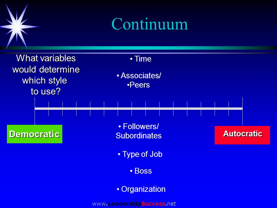 www.LeadershipSuccess.net ContinuumDemocratic Autocratic Followers/ Subordinates Boss Associates/ Peers Organization Type of Job Time What variables w