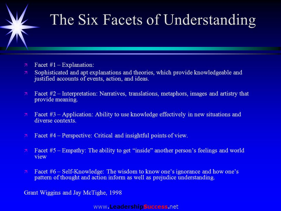 www.LeadershipSuccess.net The Six Facets of Understanding ä ä Facet #1 – Explanation: ä ä Sophisticated and apt explanations and theories, which provi