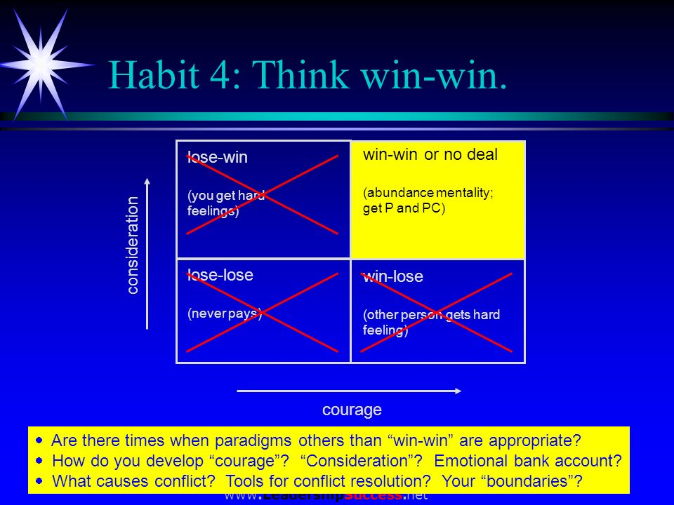 www.LeadershipSuccess.net Habit 4: Think win-win. Are there times when paradigms others than win-win are appropriate? How do you develop courage? Cons