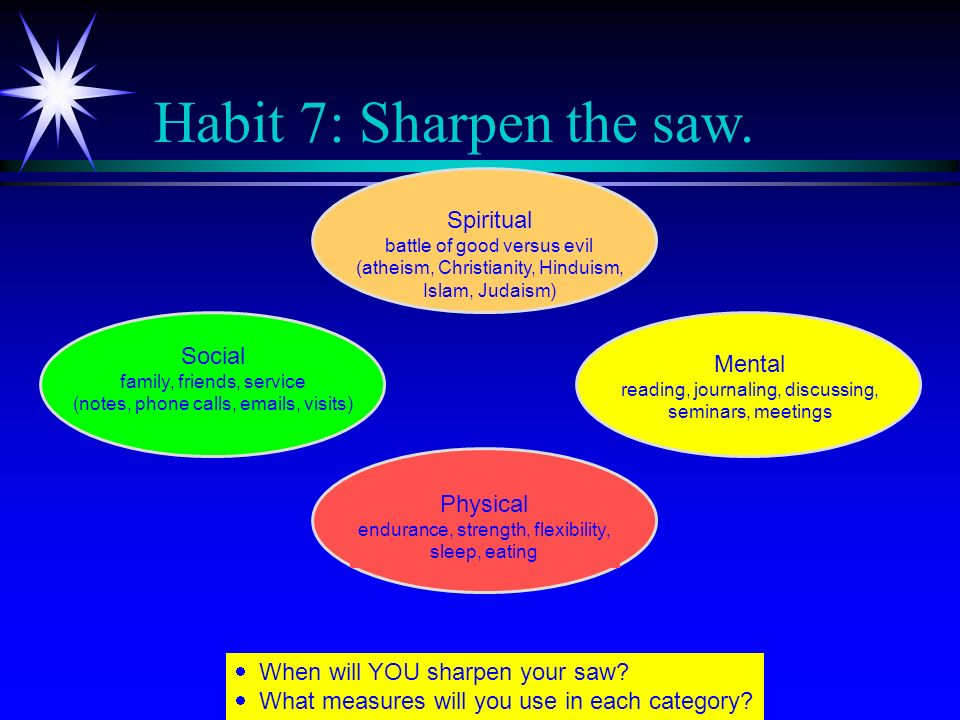 www.LeadershipSuccess.net Habit 7: Sharpen the saw. When will YOU sharpen your saw? What measures will you use in each category? Physical endurance, s