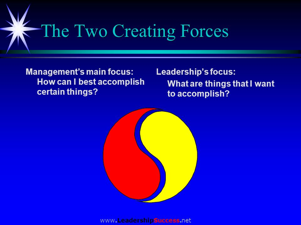www.LeadershipSuccess.net The Two Creating Forces Managements main focus: How can I best accomplish certain things? Leaderships focus: What are things