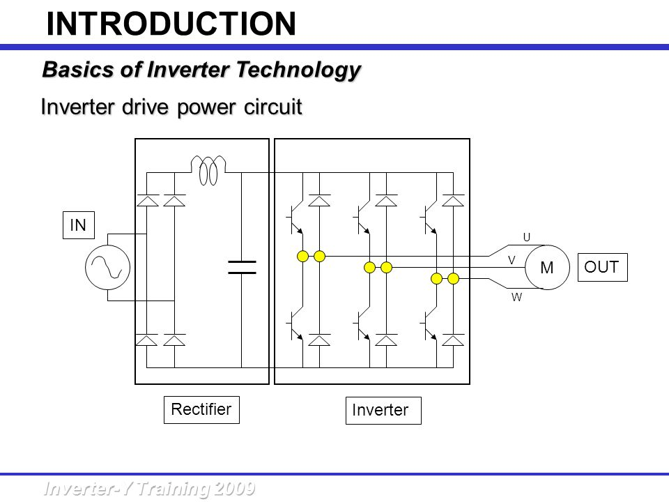 M IN OUT Rectifier Inverter U W V Inverter drive power circuit Basics of Inverter Technology INTRODUCTION