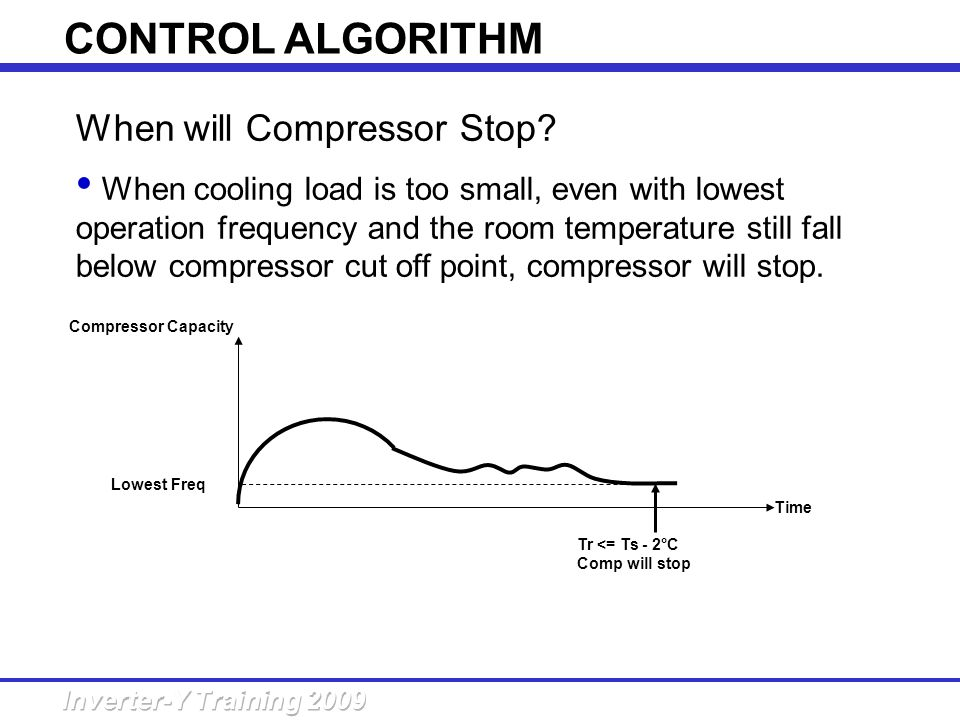 When will Compressor Stop? When cooling load is too small, even with lowest operation frequency and the room temperature still fall below compressor c