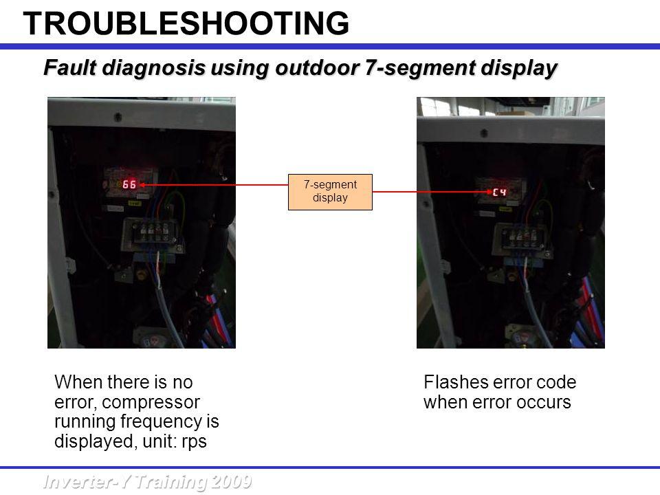 Fault diagnosis using outdoor 7-segment display 7-segment display Flashes error code when error occurs When there is no error, compressor running freq
