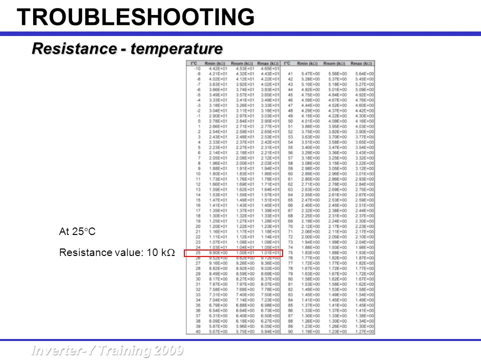 Resistance - temperature At 25 C Resistance value: 10 k TROUBLESHOOTING