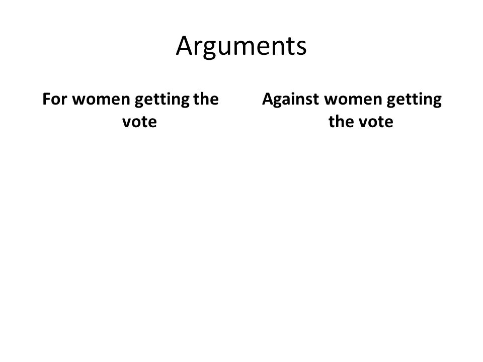 Arguments For women getting the vote Against women getting the vote