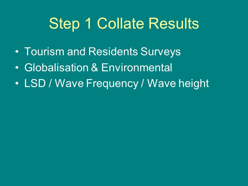 Step 1 Collate Results Tourism and Residents Surveys Globalisation & Environmental LSD / Wave Frequency / Wave height