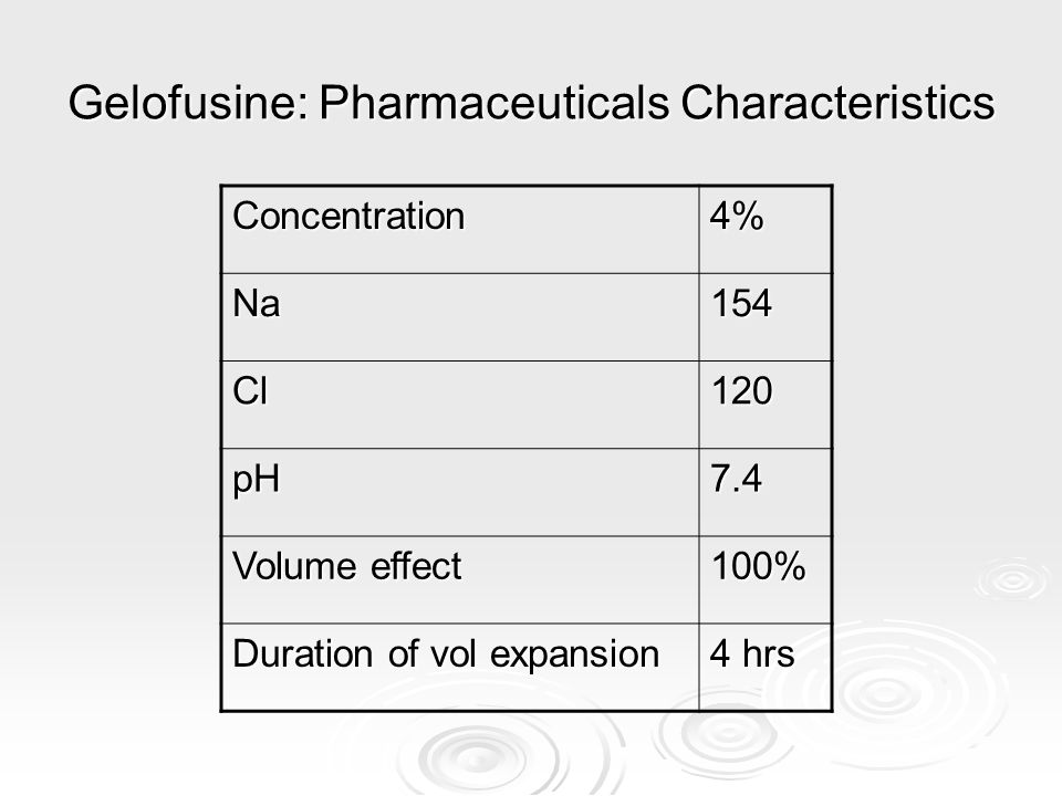 Gelofusine: Pharmaceuticals Characteristics Concentration4% Na154 Cl120 pH7.4 Volume effect 100% Duration of vol expansion 4 hrs