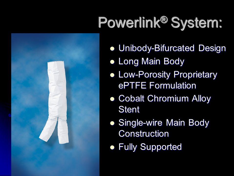 Powerlink ® System: Unibody-Bifurcated Design Unibody-Bifurcated Design Long Main Body Long Main Body Low-Porosity Proprietary ePTFE Formulation Low-P