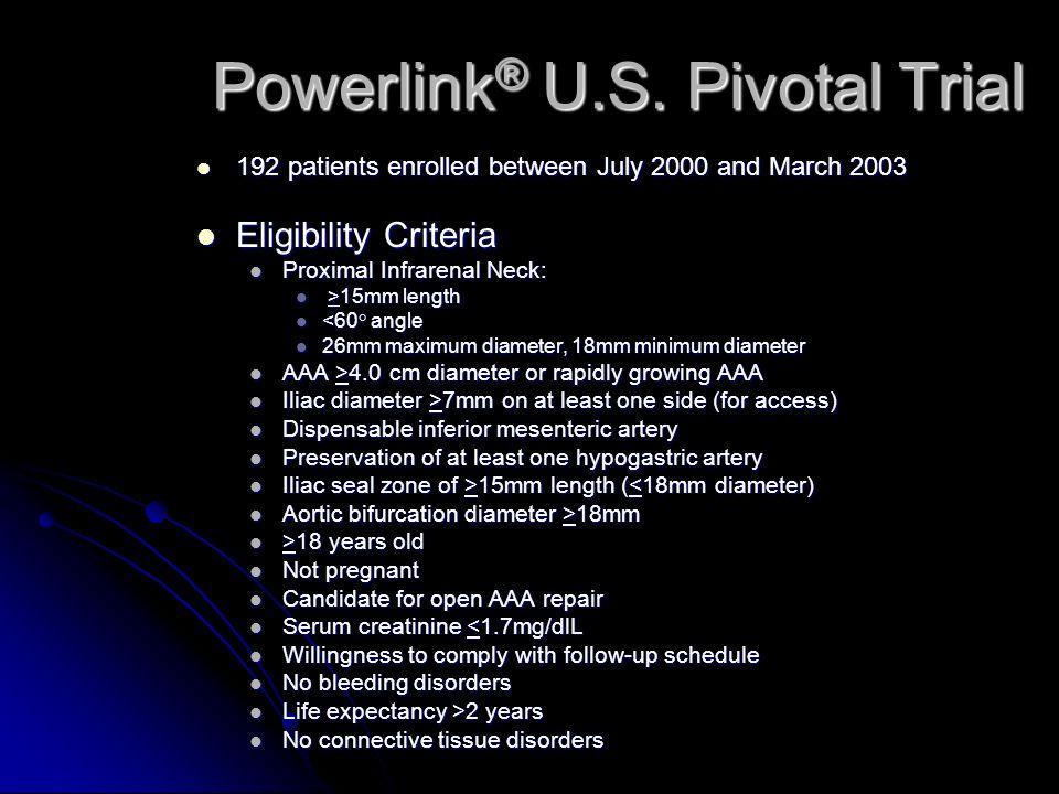 Powerlink ® U.S.