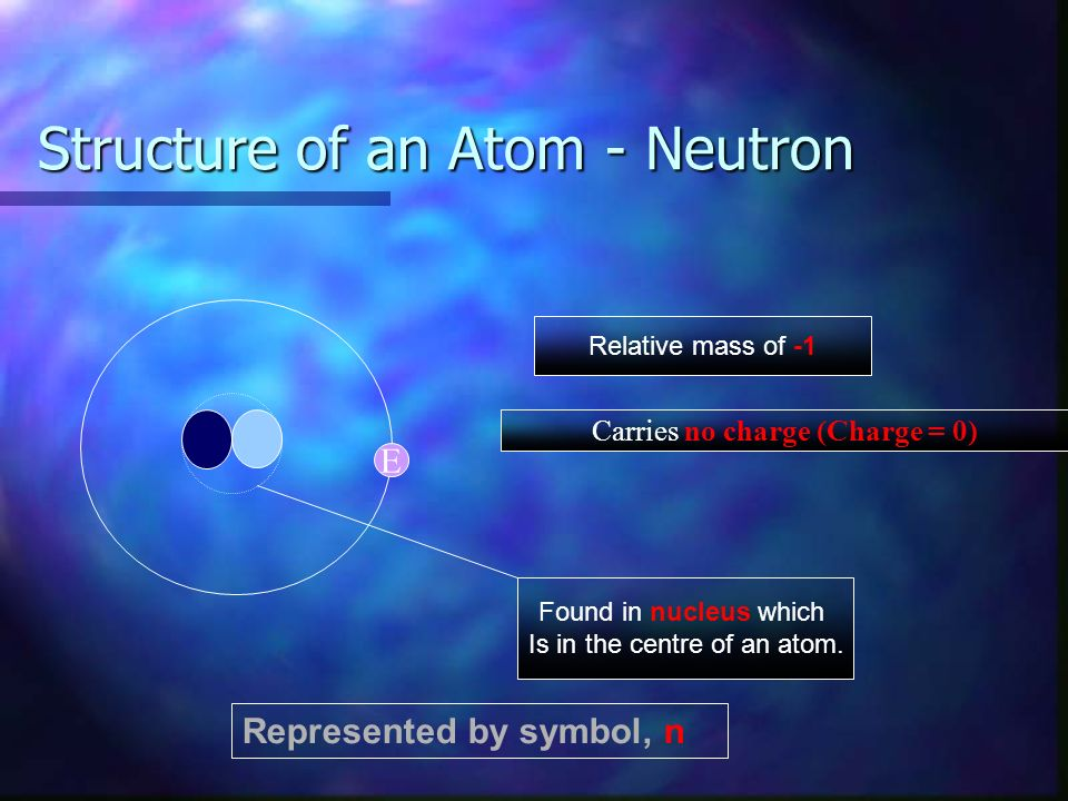 Structure of an Atom - Proton E Found in nucleus which Is in the centre of an atom.