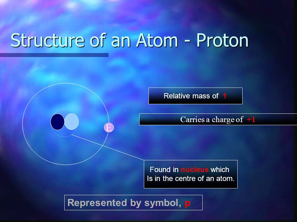 How are electrons arranged in the atom.