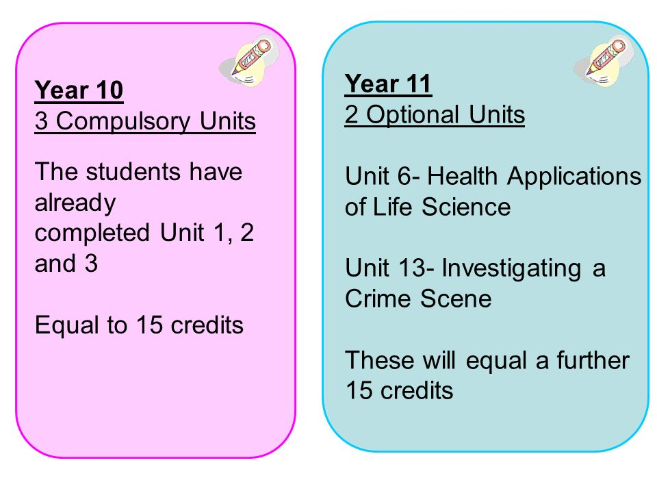 Year 11 2 Optional Units Unit 6- Health Applications of Life Science Unit 13- Investigating a Crime Scene These will equal a further 15 credits Year 10 3 Compulsory Units The students have already completed Unit 1, 2 and 3 Equal to 15 credits