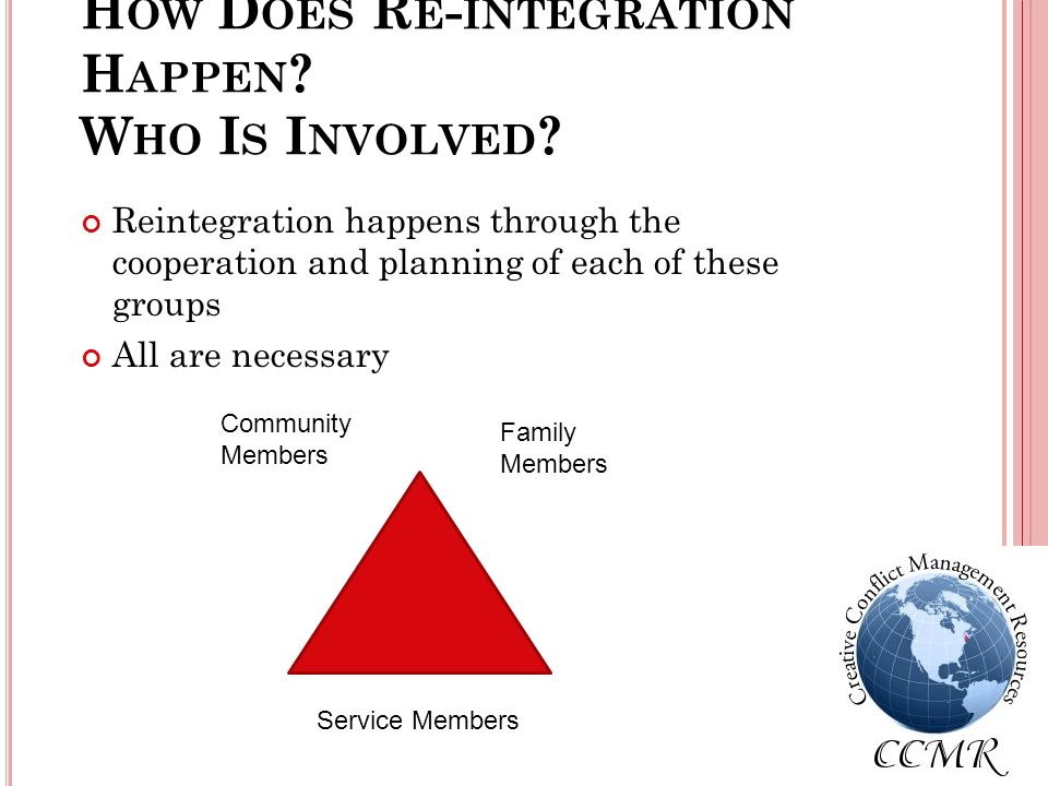 H OW D OES R E - INTEGRATION H APPEN ? W HO I S I NVOLVED ? Reintegration happens through the cooperation and planning of each of these groups All are