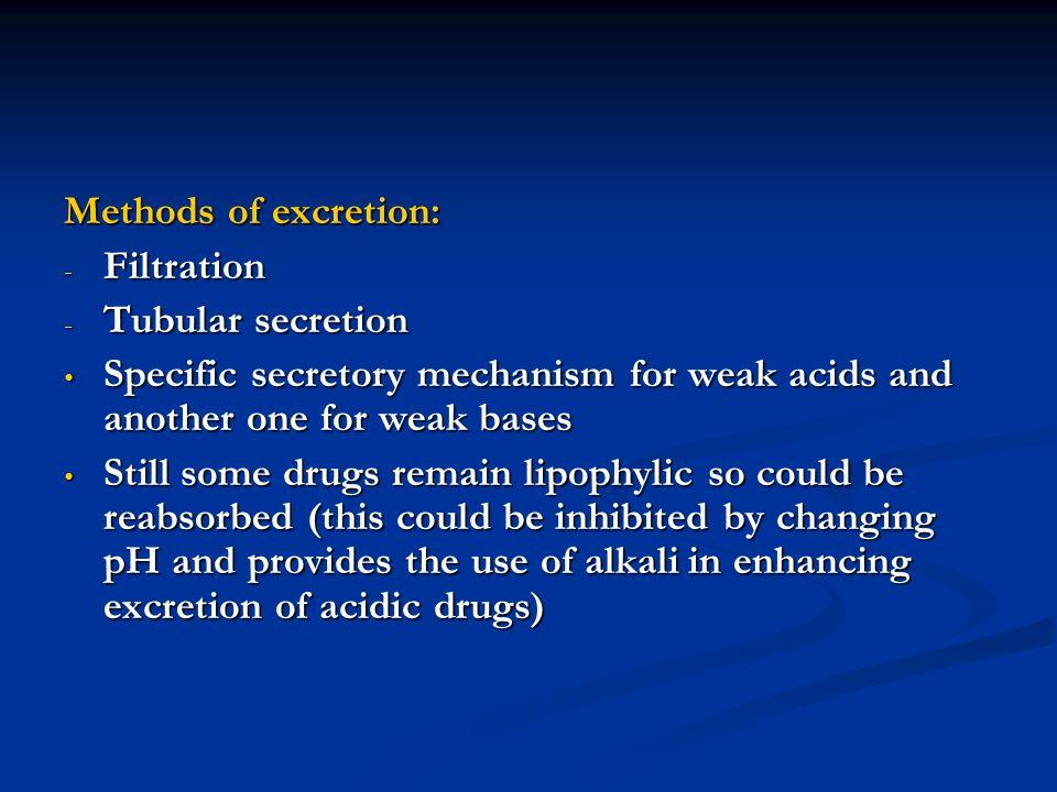 Methods of excretion: - Filtration - Tubular secretion Specific secretory mechanism for weak acids and another one for weak bases Specific secretory m