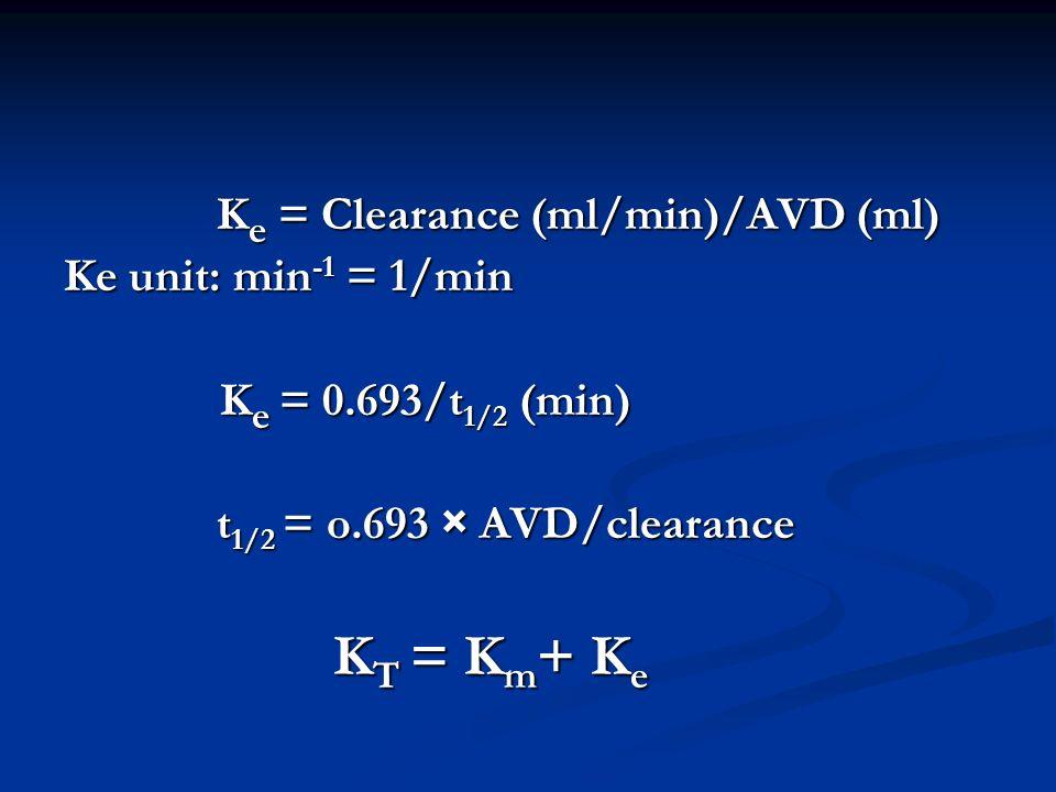 K e = Clearance (ml/min)/AVD (ml) K e = Clearance (ml/min)/AVD (ml) Ke unit: min -1 = 1/min K e = 0.693/t 1/2 (min) K e = 0.693/t 1/2 (min) t 1/2 = o.