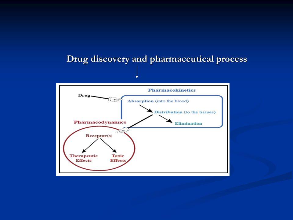 - Special toxicology studies.
