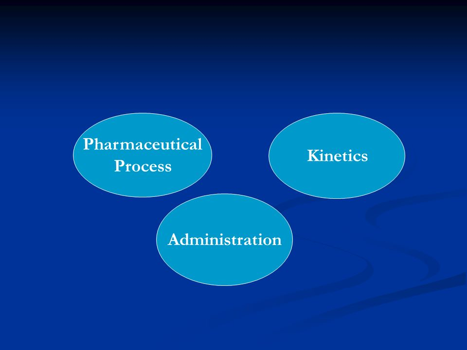 Pharmaceutical process; drug in dosage form: Pharmaceutical process; drug in dosage form: Is the drug getting into patient.