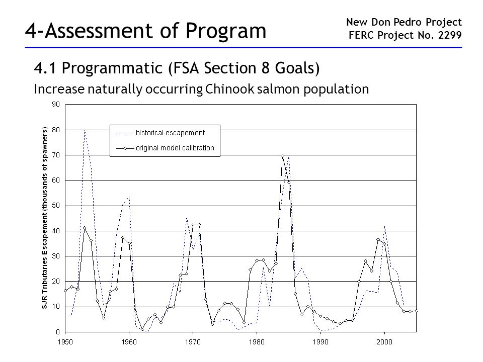 4-Assessment of Program 4.1 Programmatic (FSA Section 8 Goals) Increase naturally occurring Chinook salmon population New Don Pedro Project FERC Proje