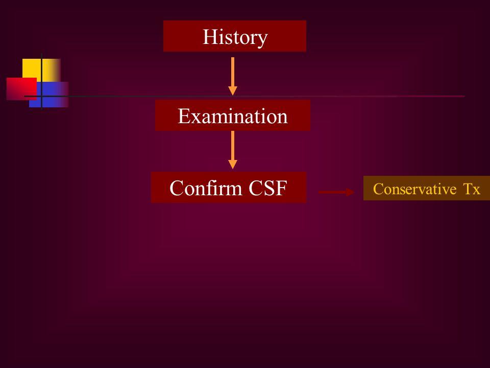 History Examination Confirm CSF Conservative Tx