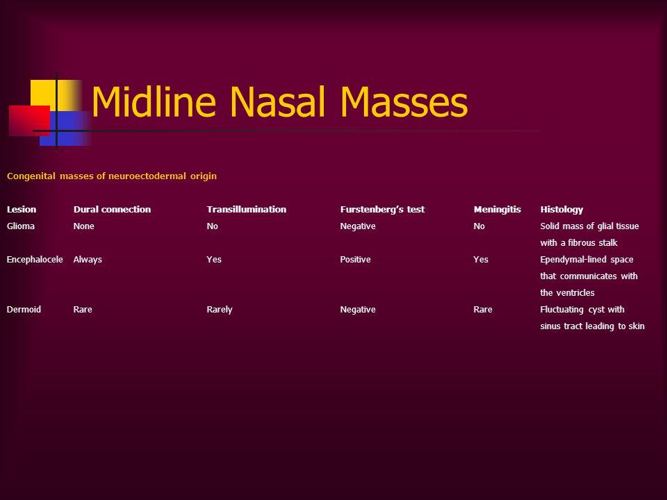Midline Nasal Masses Congenital masses of neuroectodermal origin LesionDural connectionTransilluminationFurstenbergs testMeningitisHistology GliomaNon