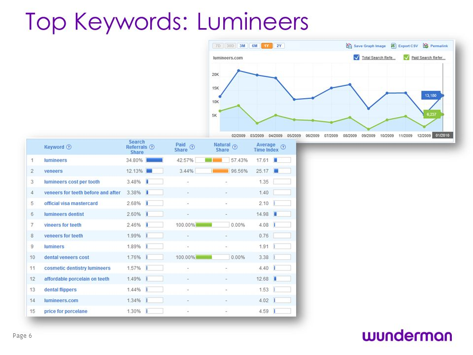 Top Keywords: Lumineers Page 6