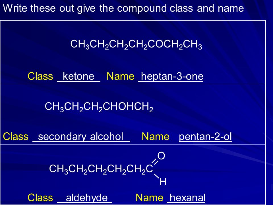 CH 3 CH 2 CH 2 CH 2 COCH 2 CH 3 Class ketone Name heptan-3-one CH 3 CH 2 CH 2 CHOHCH 2 Class secondary alcohol Name pentan-2-ol Class aldehyde Name hexanal CH 3 CH 2 CH 2 CH 2 CH 2 C O H Write these out give the compound class and name