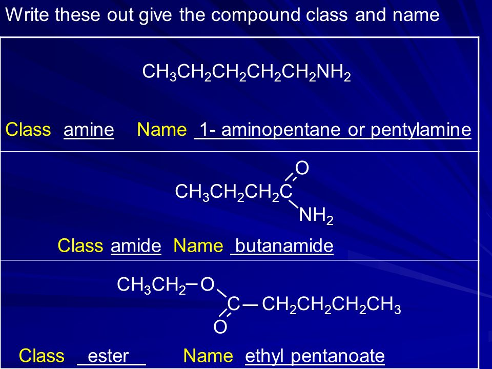CH 3 CH 2 CH 2 CH 2 CH 2 NH 2 Class amine Name 1- aminopentane or pentylamine CH 3 CH 2 CH 2 C O NH 2 Class amide Name butanamide Class ester Name ethyl pentanoate Write these out give the compound class and name CH 3 CH 2 O O C CH 2 CH 2 CH 2 CH 3