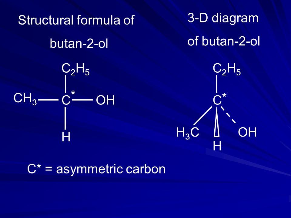 C OH H H3CH3C C2H5C2H5 C H CH 3 C2H5C2H5 Structural formula of butan-2-ol 3-D diagram of butan-2-ol * C* = asymmetric carbon *
