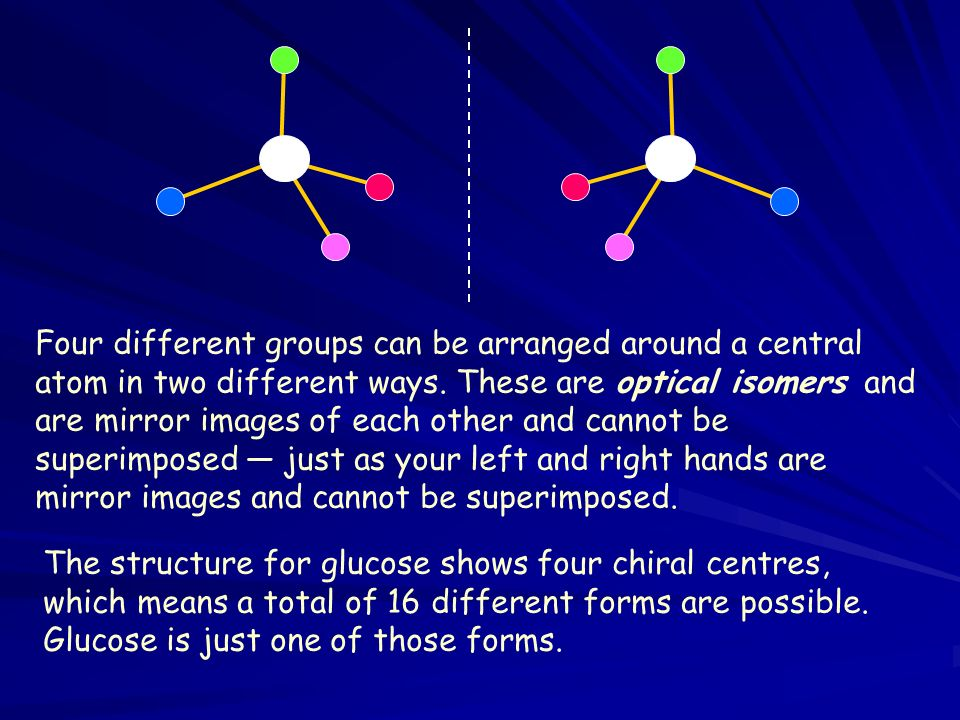 Four different groups can be arranged around a central atom in two different ways.