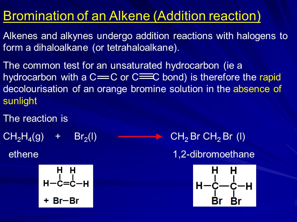 Bromination of an Alkene (Addition reaction) Alkenes and alkynes undergo addition reactions with halogens to form a dihaloalkane (or tetrahaloalkane).
