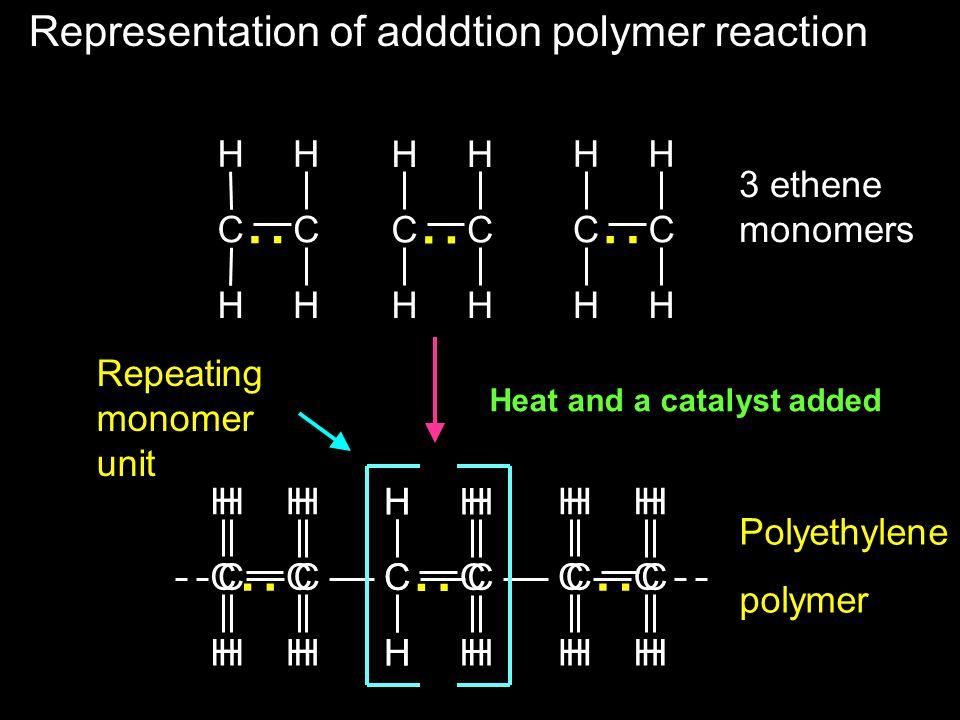 H C H H C H.. H C H H C H.. H C H H C H.. H C H H C H.. H C H H C H.. H C H H C H.. Heat and a catalyst added 3 ethene monomers Repeating monomer unit