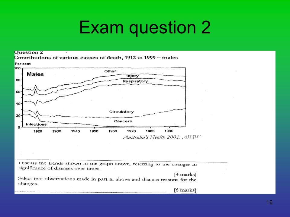 16 Exam question 2