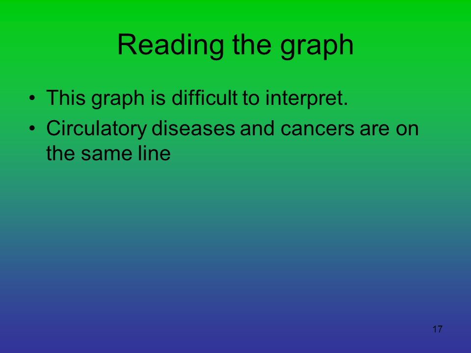 17 Reading the graph This graph is difficult to interpret. Circulatory diseases and cancers are on the same line