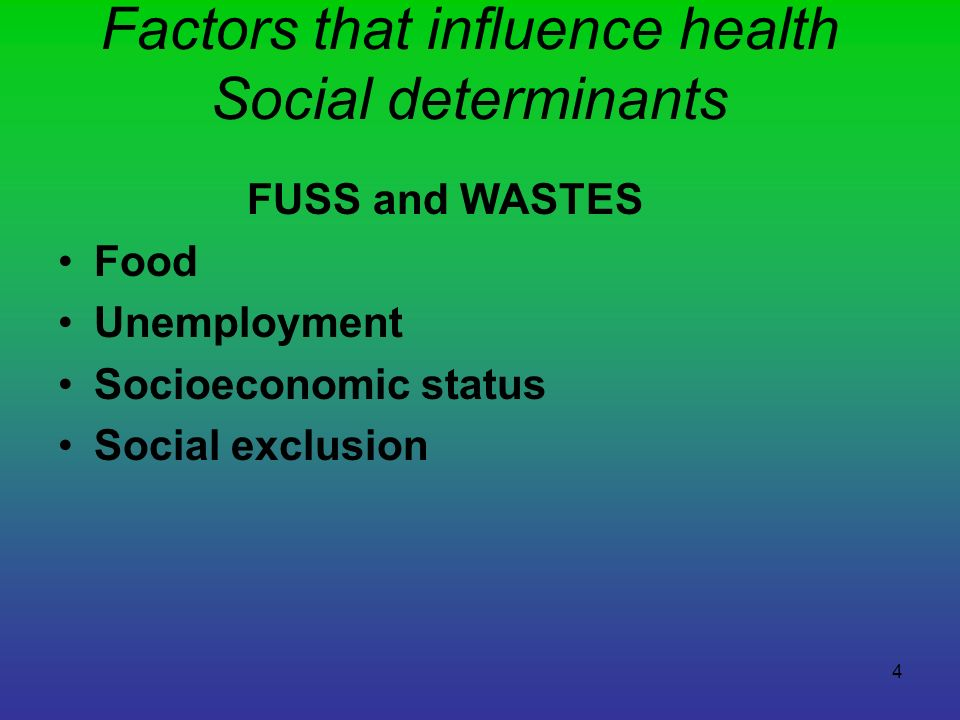 15 What are the lifestyle and behavioural factors that affect health.