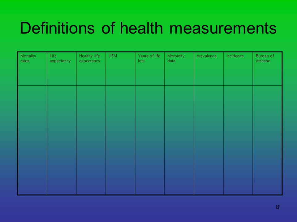 8 Definitions of health measurements Mortality rates Life expectancy Healthy life expectancy U5MYears of life lost Morbidity data prevalenceincidenceB