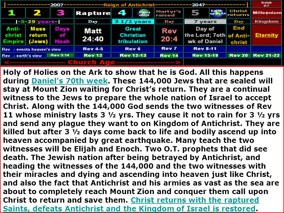 Holy of Holies on the Ark to show that he is God. All this happens during Daniels 70th week. These 144,000 Jews that are sealed will stay at Mount Zio