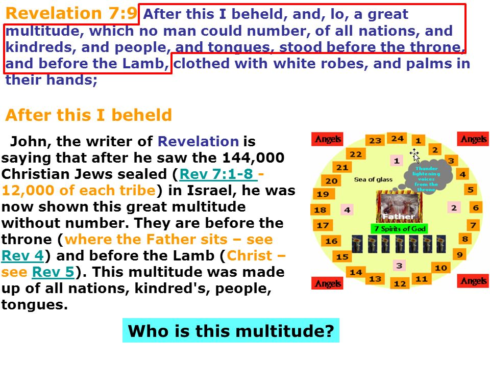 Revelation 7:9 After this I beheld, and, lo, a great multitude, which no man could number, of all nations, and kindreds, and people, and tongues, stoo