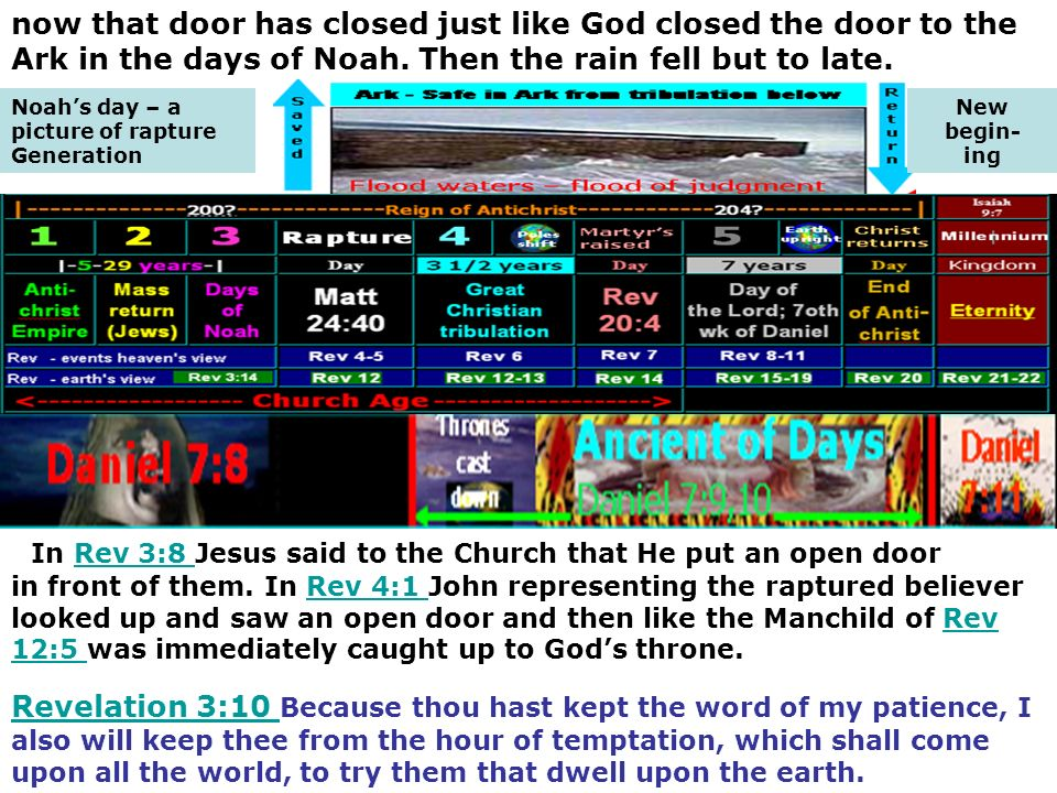 Daniel 7:8 Ancient of Days ------Daniel 7:9,10------ Noahs day – a picture of rapture Generation New begin- ing now that door has closed just like God