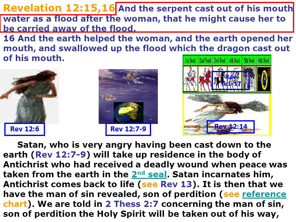 Revelation 12:15,16 And the serpent cast out of his mouth water as a flood after the woman, that he might cause her to be carried away of the flood. 1
